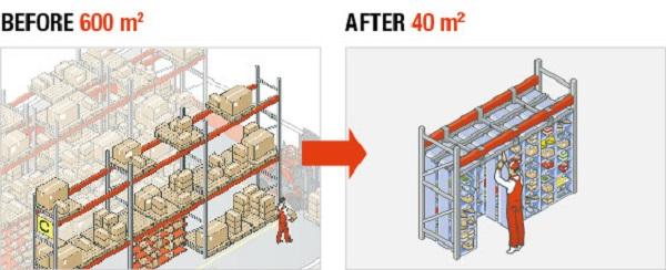 Storeganizer Before vs After.jpg