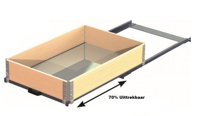 Bakkenlade-met-palletrand-200kg-70-uittrekbaar-e1543581515576.jpg